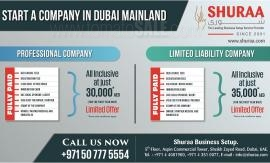 Shuraa Business Setup offer